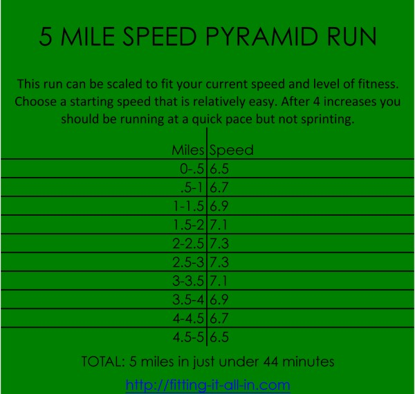 5 mile speed pyramid treadmill run