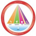 Q&A: Health Coaching & Integrative Nutrition