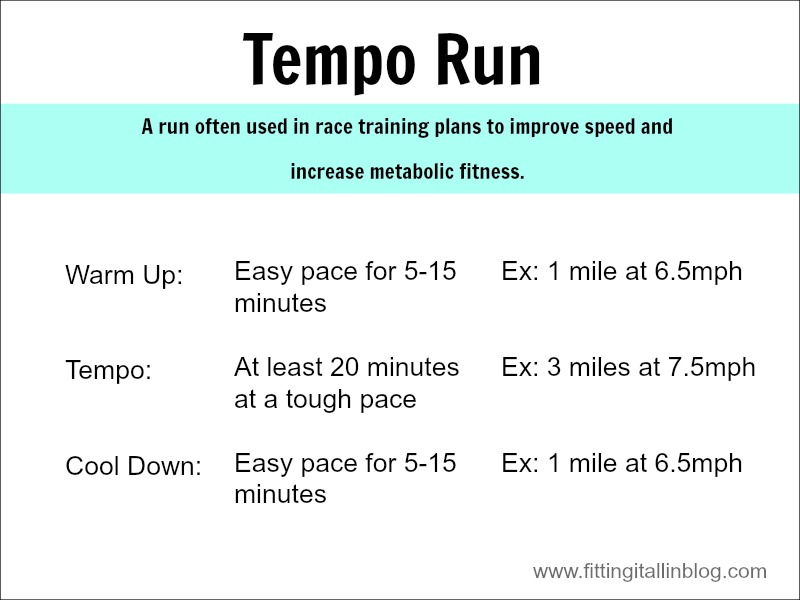"""how to do a tempo run"""
