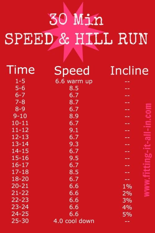 30 min speed and hill run