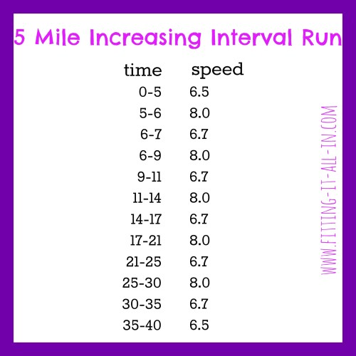 5 mile increasing interval run