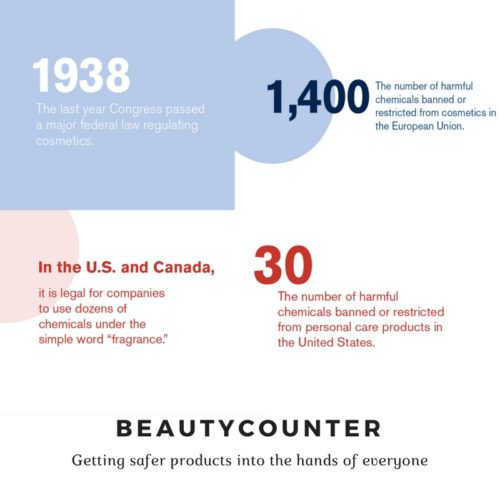 Beautycounter - Fitting It All In